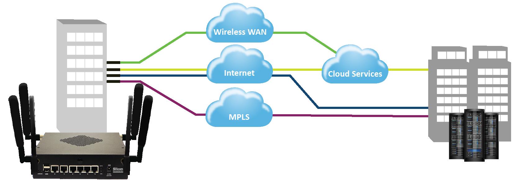 cloud computing cpe