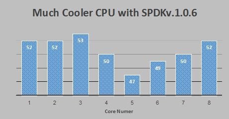 muchcooler cpu with spdkv.1.0.6