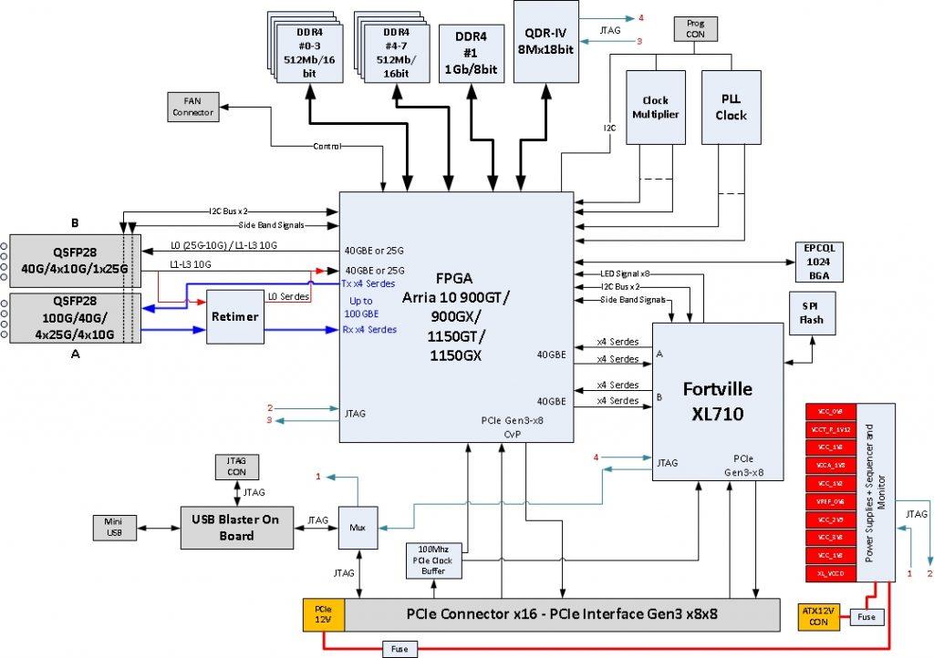 fb1C1XLG block diagram